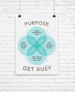 Motivational Print: Find Your Purpose